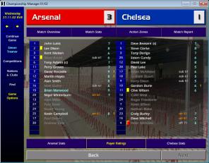 Arsenal BG